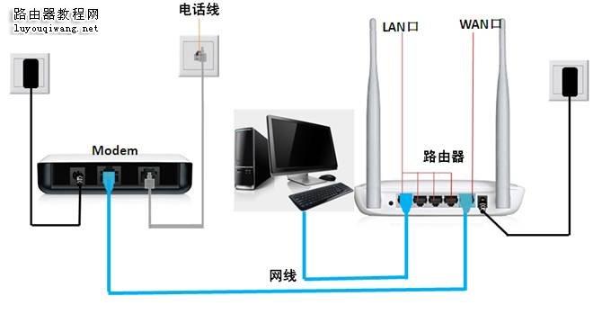 ,则表明线路连接有问题,尝试检查下网线连接或换根网线试