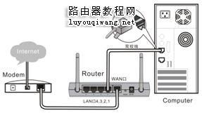 WBR204n-组网图2