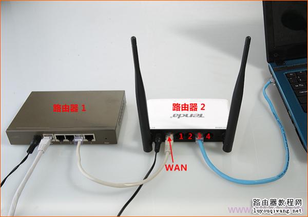 主路由器的LAN口连接二级路由器的WAN口